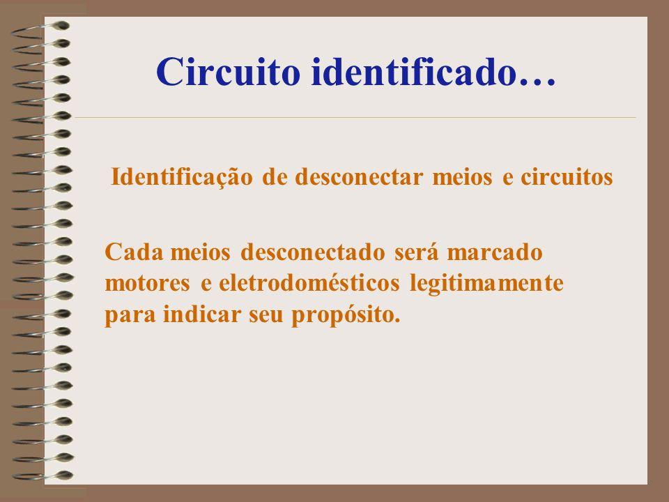 Circuito identificado… Identificação de desconectar meios e circuitos Cada meios desconectado será marcado motores e eletrodomésticos legitimamente pa