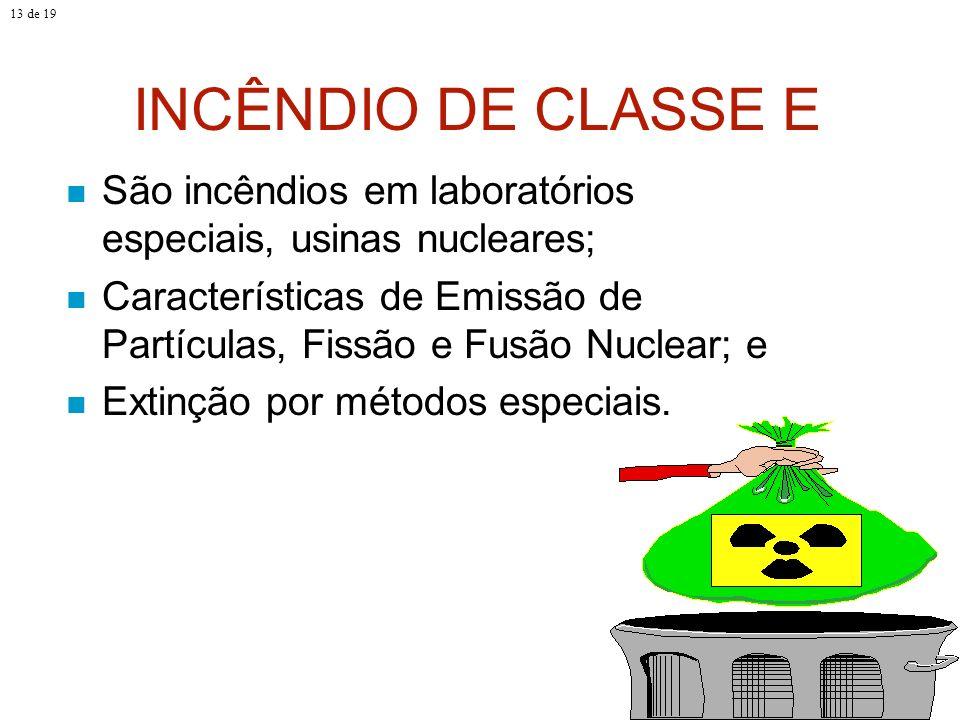 INCÊNDIO DE CLASSE E São incêndios em laboratórios especiais, usinas nucleares; Características de Emissão de Partículas, Fissão e Fusão Nuclear; e Ex