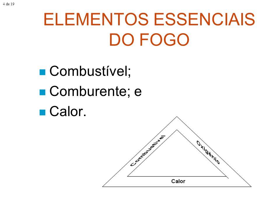 ESPUMA Agente extintor por ABAFAMENTO F(Primário) e F(Secundário) por RESFRIAMENTO; e Extintor de *ESPUMA QUÍMICA* OU MECÂNICA.