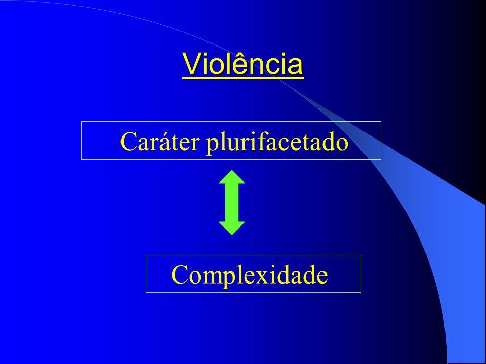 O caráter positivo da violência Levantes revolucionários Guerras de libertação Ação catalítica
