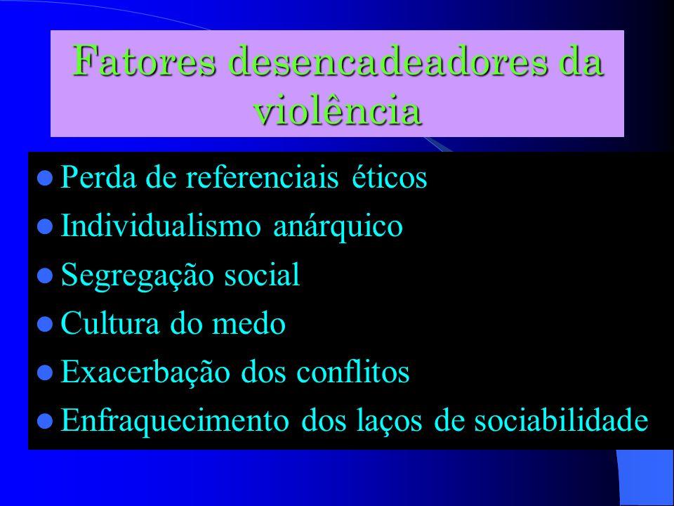 Os sistemas de controle (direito, moral, religião) e os ritos de inibição (esportes, artes) da agressividade não conseguem suprimir os impulsos hostis