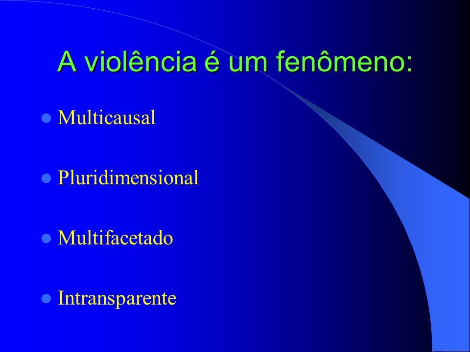 A violência está ainda enredada em problemas conceituais referentes à distinção entre: Poder X Coação Vontade consciente X pulsão Determinismo X Liber