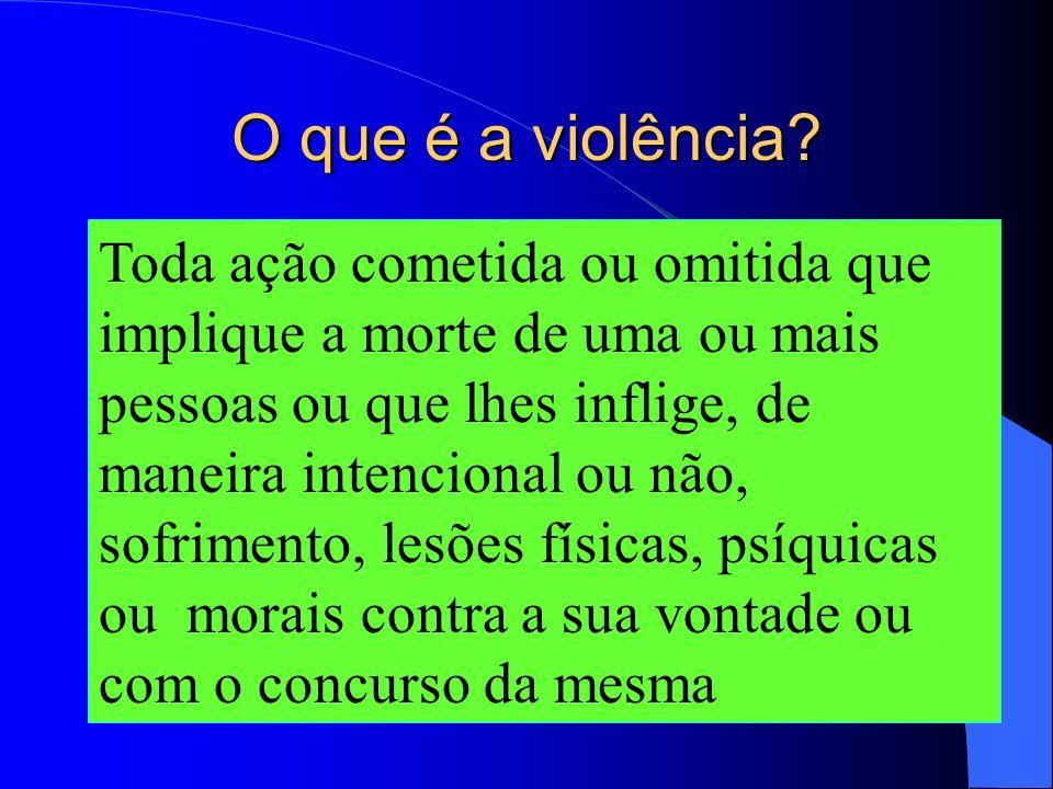A violência é um fenômeno: Multicausal Pluridimensional Multifacetado Intransparente