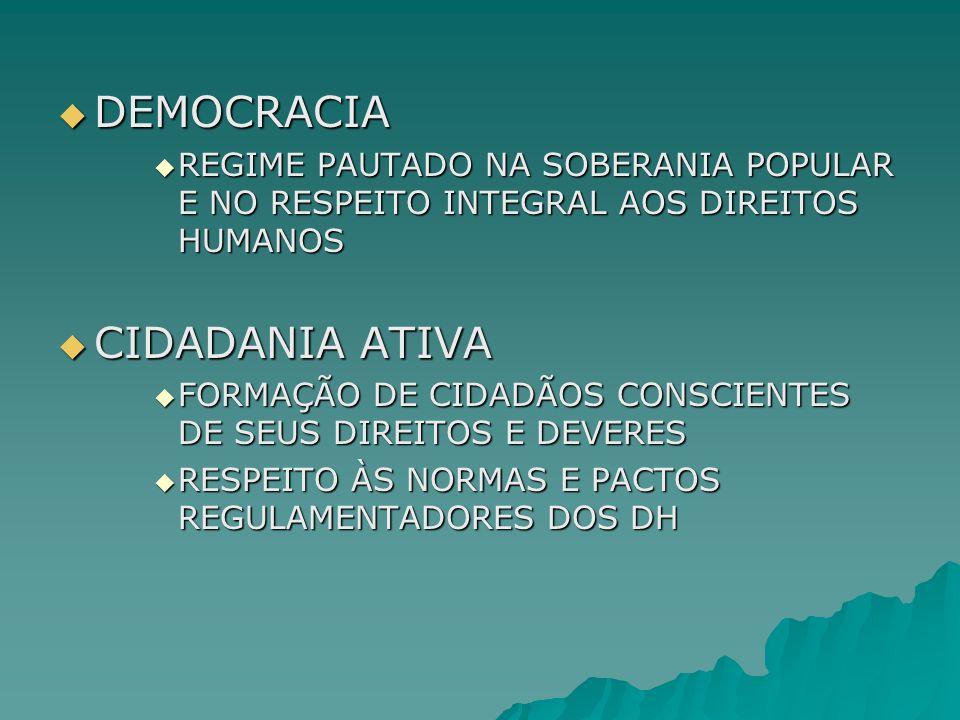 DEMOCRACIA DEMOCRACIA REGIME PAUTADO NA SOBERANIA POPULAR E NO RESPEITO INTEGRAL AOS DIREITOS HUMANOS REGIME PAUTADO NA SOBERANIA POPULAR E NO RESPEIT