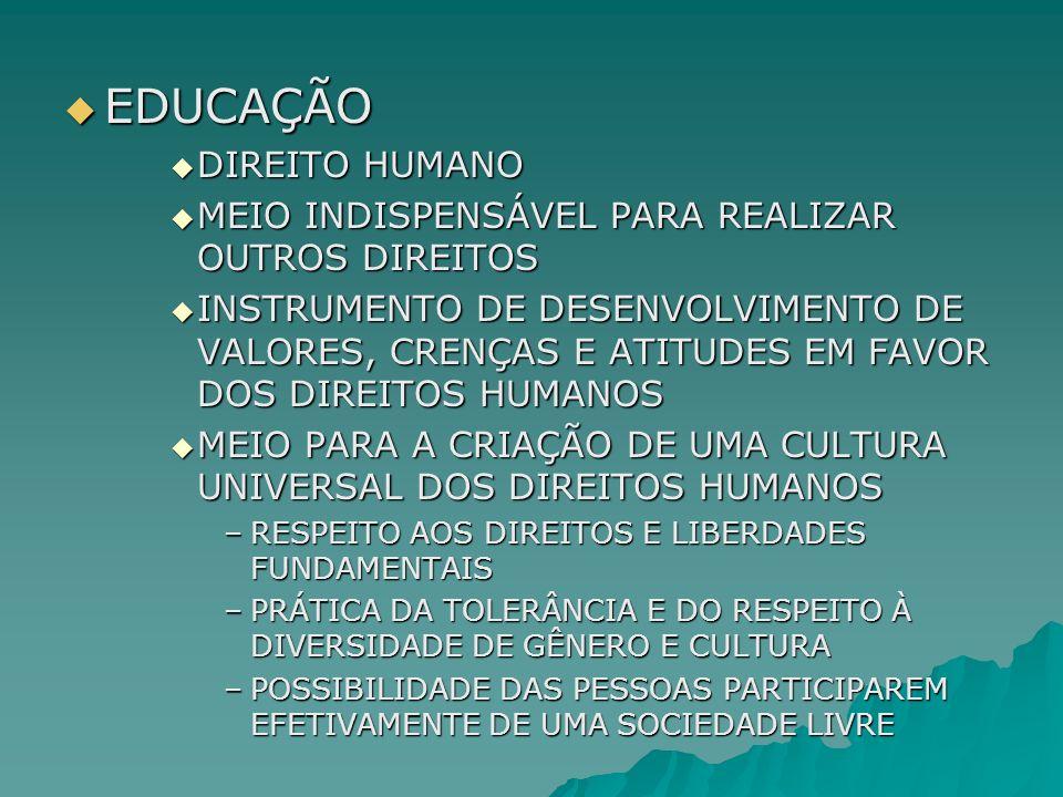 EDUCAÇÃO EDUCAÇÃO DIREITO HUMANO DIREITO HUMANO MEIO INDISPENSÁVEL PARA REALIZAR OUTROS DIREITOS MEIO INDISPENSÁVEL PARA REALIZAR OUTROS DIREITOS INST
