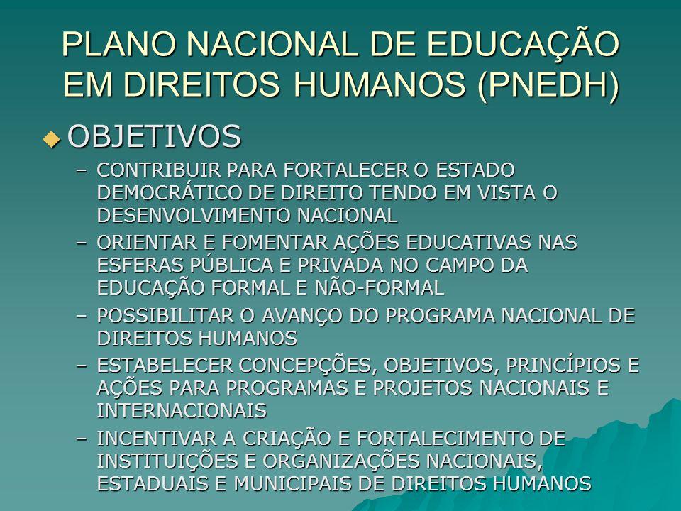 PLANO NACIONAL DE EDUCAÇÃO EM DIREITOS HUMANOS (PNEDH) OBJETIVOS OBJETIVOS –CONTRIBUIR PARA FORTALECER O ESTADO DEMOCRÁTICO DE DIREITO TENDO EM VISTA