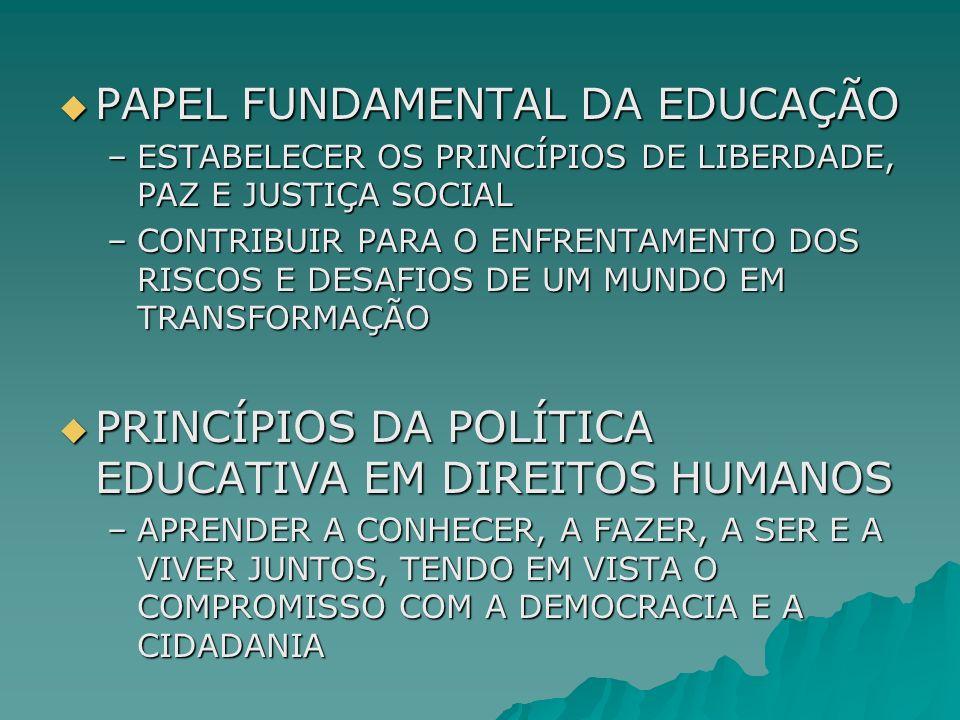 PAPEL FUNDAMENTAL DA EDUCAÇÃO PAPEL FUNDAMENTAL DA EDUCAÇÃO –ESTABELECER OS PRINCÍPIOS DE LIBERDADE, PAZ E JUSTIÇA SOCIAL –CONTRIBUIR PARA O ENFRENTAM
