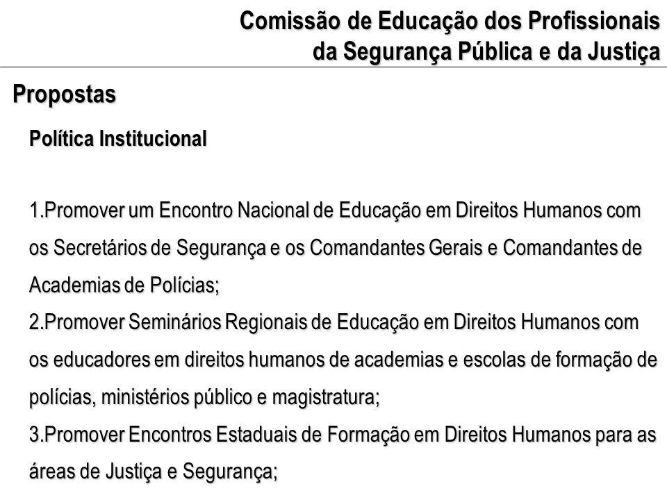 Comissão de Educação dos Profissionais da Segurança Pública e da Justiça Propostas Monitoramento e avaliação da EDH com a área da segurança e justiça (cont.) 3.