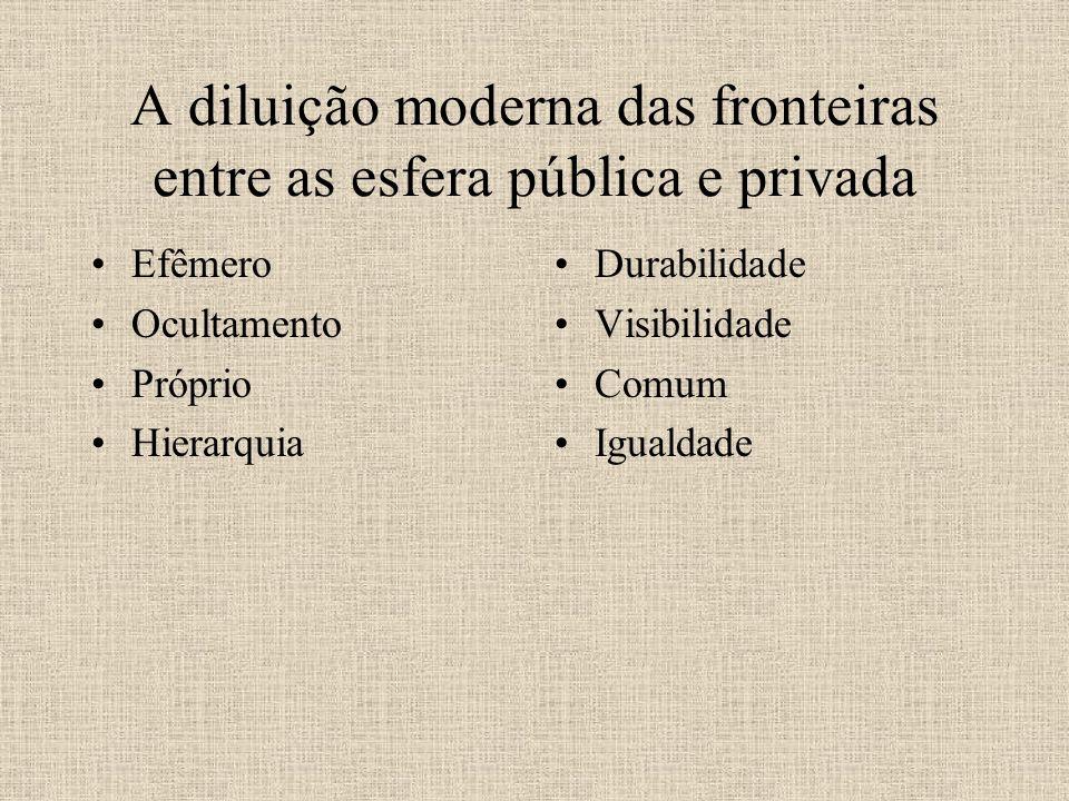 A diluição moderna das fronteiras entre as esfera pública e privada Efêmero Ocultamento Próprio Hierarquia Durabilidade Visibilidade Comum Igualdade