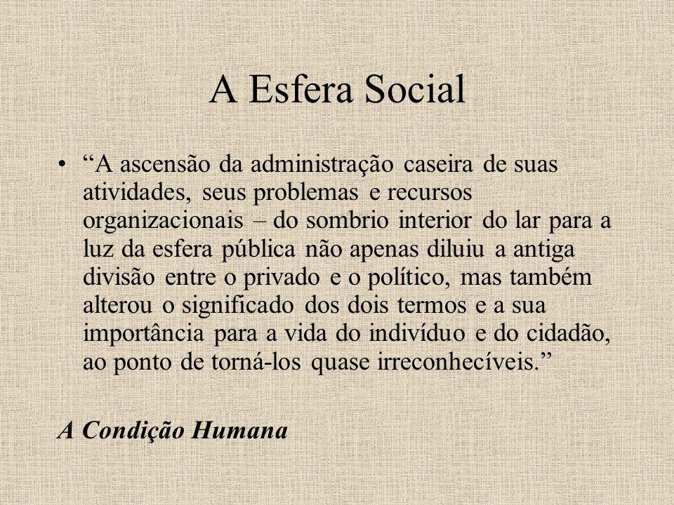 A Esfera Social A ascensão da administração caseira de suas atividades, seus problemas e recursos organizacionais – do sombrio interior do lar para a