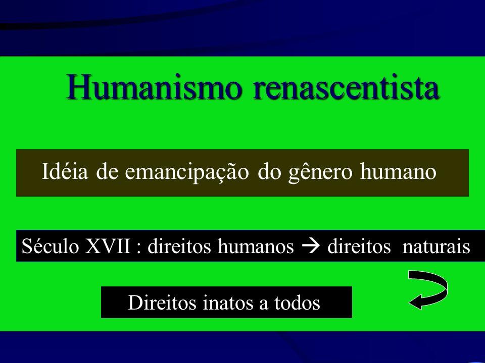 Os direitos humanos como obra de Deus. Direito divino dos Reis : absolutismo. Direito à propriedade feudal. IDADE MÉDIA