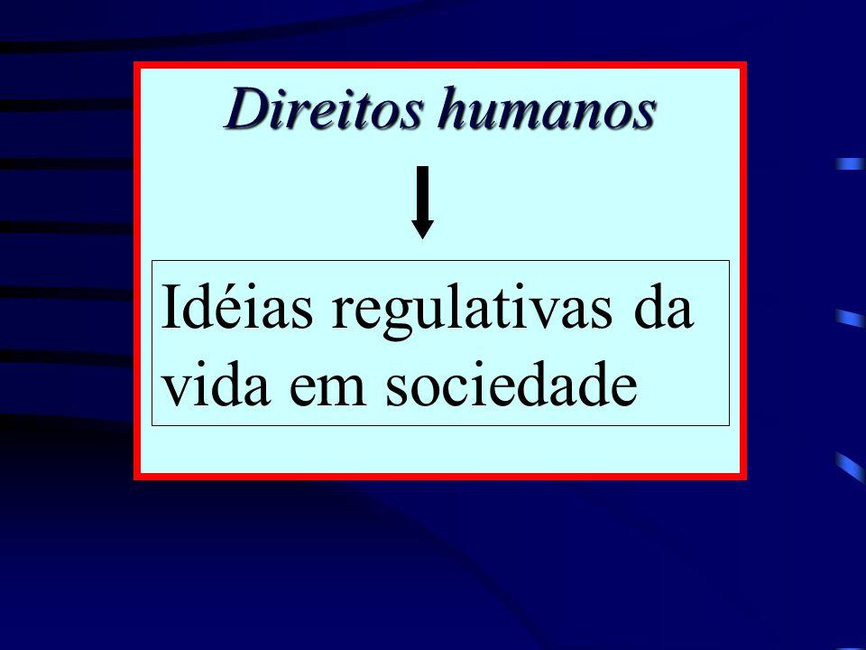 Direitos humanos : suas questões, seus problemas