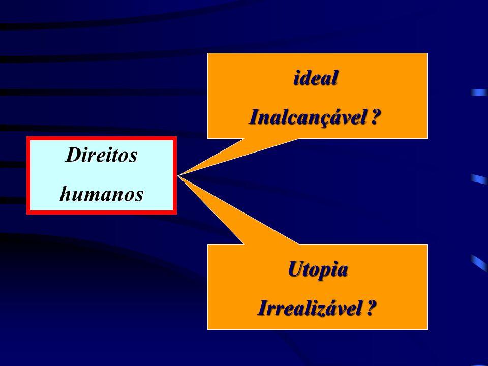 Direitos humanos Idéias regulativas da vida em sociedade