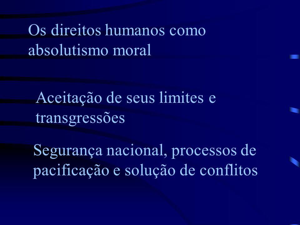 QUESTÃO Que papel podem ter as organizações de direitos humanos na promoção de reformas em sistemas políticos e ordenamentos sociais ?