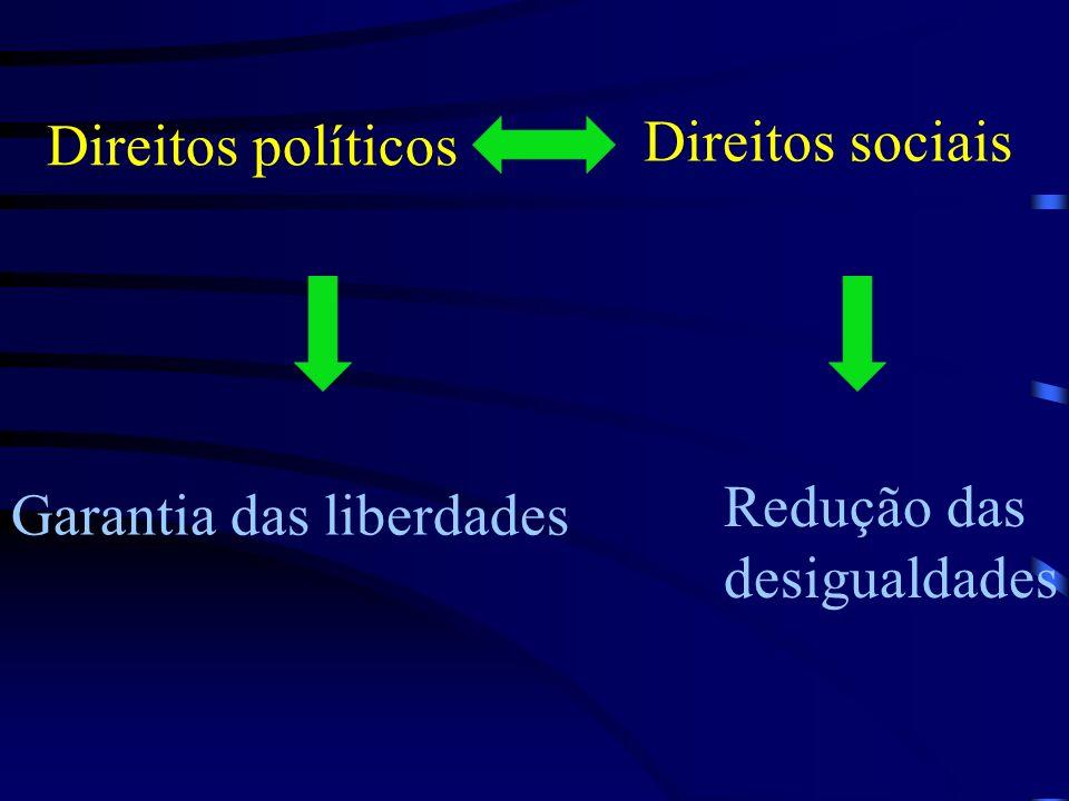 Os direitos humanos como absolutismo moral Aceitação de seus limites e transgressões Segurança nacional, processos de pacificação e solução de conflit