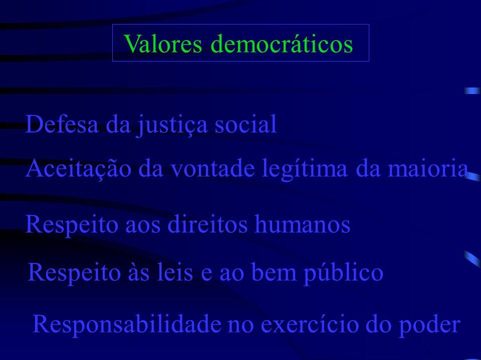 Direitos políticos Direitos sociais Garantia das liberdades Redução das desigualdades
