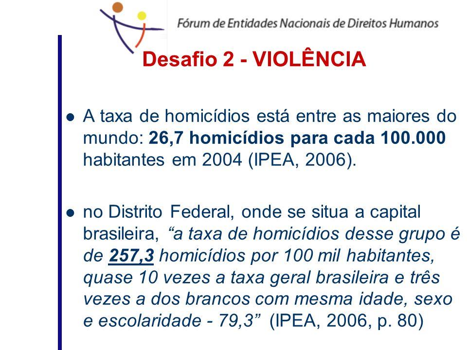 Desafio 2 - VIOLÊNCIA A taxa de homicídios está entre as maiores do mundo: 26,7 homicídios para cada 100.000 habitantes em 2004 (IPEA, 2006). no Distr