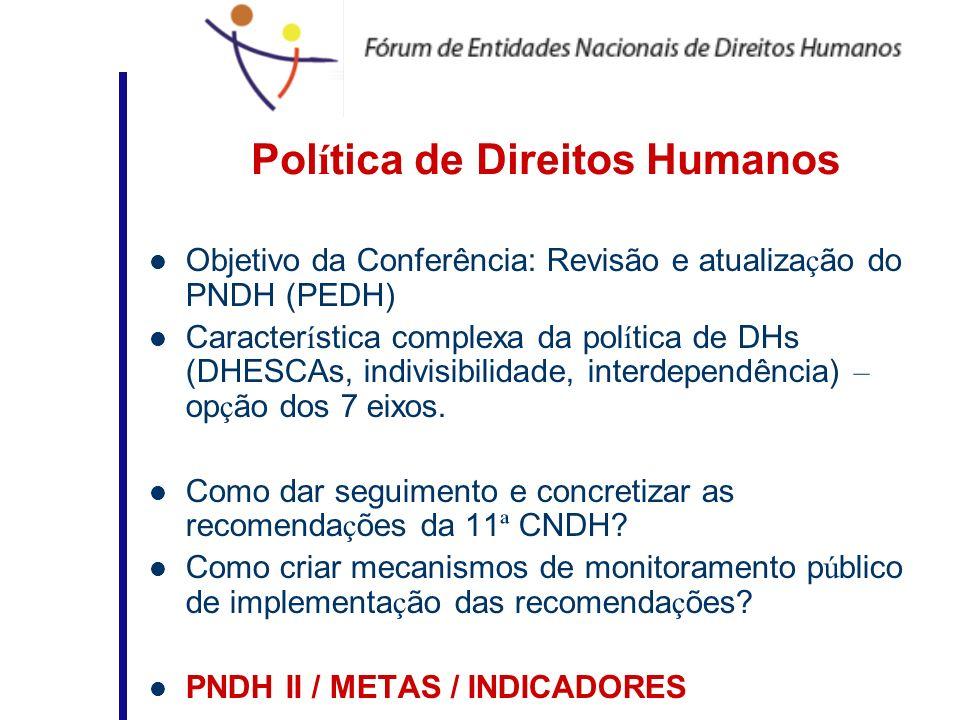 Pol í tica de Direitos Humanos Objetivo da Conferência: Revisão e atualiza ç ão do PNDH (PEDH) Caracter í stica complexa da pol í tica de DHs (DHESCAs
