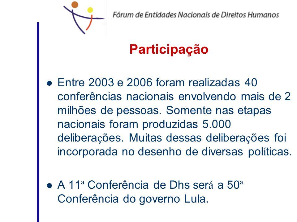 Participação Entre 2003 e 2006 foram realizadas 40 conferências nacionais envolvendo mais de 2 milhões de pessoas. Somente nas etapas nacionais foram