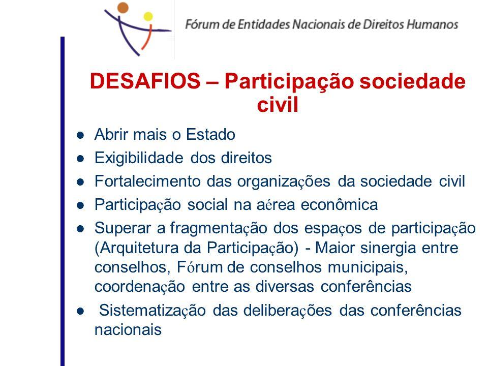 DESAFIOS – Participação sociedade civil Abrir mais o Estado Exigibilidade dos direitos Fortalecimento das organiza ç ões da sociedade civil Participa