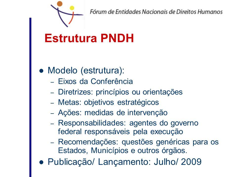 Estrutura PNDH Modelo (estrutura): – Eixos da Conferência – Diretrizes: princípios ou orientações – Metas: objetivos estratégicos – Ações: medidas de