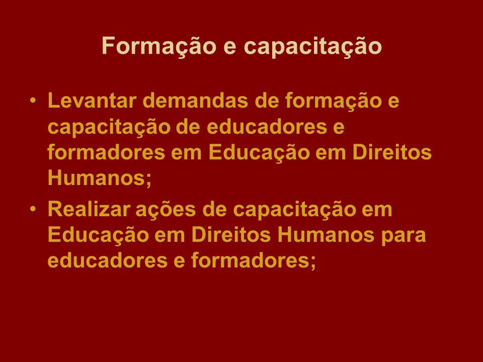 Formação e capacitação Levantar demandas de formação e capacitação de educadores e formadores em Educação em Direitos Humanos; Realizar ações de capacitação em Educação em Direitos Humanos para educadores e formadores;