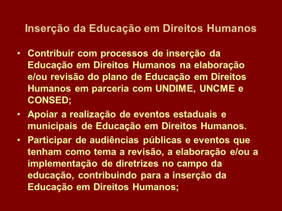 Inserção da Educação em Direitos Humanos Contribuir com processos de inserção da Educação em Direitos Humanos na elaboração e/ou revisão do plano de Educação em Direitos Humanos em parceria com UNDIME, UNCME e CONSED; Apoiar a realização de eventos estaduais e municipais de Educação em Direitos Humanos.