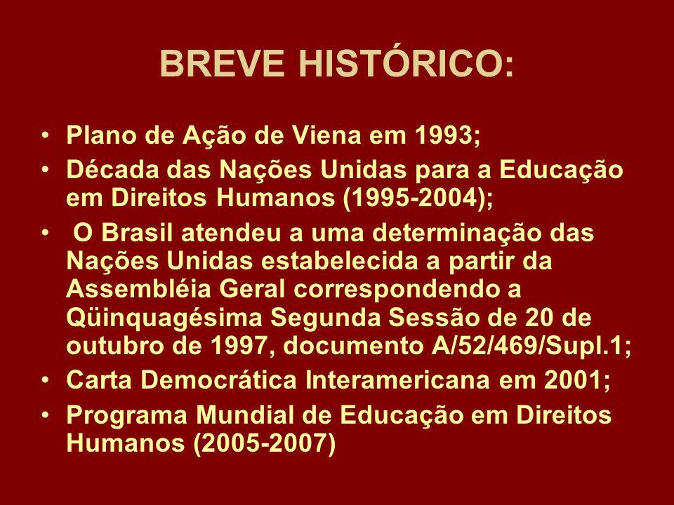 BREVE HISTÓRICO: Plano de Ação de Viena em 1993; Década das Nações Unidas para a Educação em Direitos Humanos (1995-2004); O Brasil atendeu a uma determinação das Nações Unidas estabelecida a partir da Assembléia Geral correspondendo a Qüinquagésima Segunda Sessão de 20 de outubro de 1997, documento A/52/469/Supl.1; Carta Democrática Interamericana em 2001; Programa Mundial de Educação em Direitos Humanos (2005-2007)