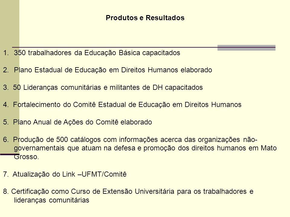 Produtos e Resultados 1.350 trabalhadores da Educação Básica capacitados 2.Plano Estadual de Educação em Direitos Humanos elaborado 3. 50 Lideranças c