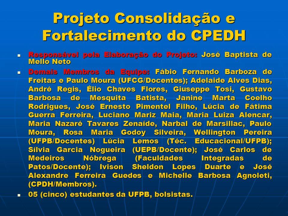 Projeto Consolidação e Fortalecimento do CPEDH Área de Cobertura do Projeto: regiões do litoral, brejo, cariri, curimataú e sertão do Estado.