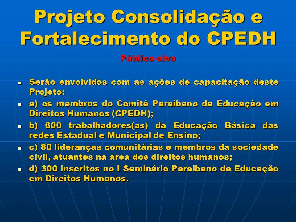 Projeto Consolidação e Fortalecimento do CPEDH Conteúdo Programático Capacitação Fundamentos Filosóficos, Éticos e Políticos da Educação em Direitos Humanos; Fundamentos Filosóficos, Éticos e Políticos da Educação em Direitos Humanos; O Papel das IES na Educação em Direitos Humanos; O Papel das IES na Educação em Direitos Humanos; Fundamentação Histórica dos Direitos Humanos e da Cidadania no Brasil; Fundamentação Histórica dos Direitos Humanos e da Cidadania no Brasil; Justiça e Segurança no Espaço Escolar: como agir no caso de violação aos Direitos Humanos; Justiça e Segurança no Espaço Escolar: como agir no caso de violação aos Direitos Humanos; As mídias e a construção do social: a responsabilidade dos meios de comunicação na difusão de uma cultura de Direitos Humanos; As mídias e a construção do social: a responsabilidade dos meios de comunicação na difusão de uma cultura de Direitos Humanos; Direitos Humanos e Ordem Nacional; Direitos Humanos e Ordem Nacional; Iniciando uma Cultura de Educação em Direitos Humanos a partir da Educação Básica; Iniciando uma Cultura de Educação em Direitos Humanos a partir da Educação Básica; Direitos Humanos na Conjuntura Internacional; Direitos Humanos na Conjuntura Internacional; Fundamentos Históricos e Teóricos da Educação em Direitos Humanos; Fundamentos Históricos e Teóricos da Educação em Direitos Humanos; Instrumentos de Proteção dos Direitos Humanos; Instrumentos de Proteção dos Direitos Humanos; Políticas Públicas de Educação em Direitos Humanos.
