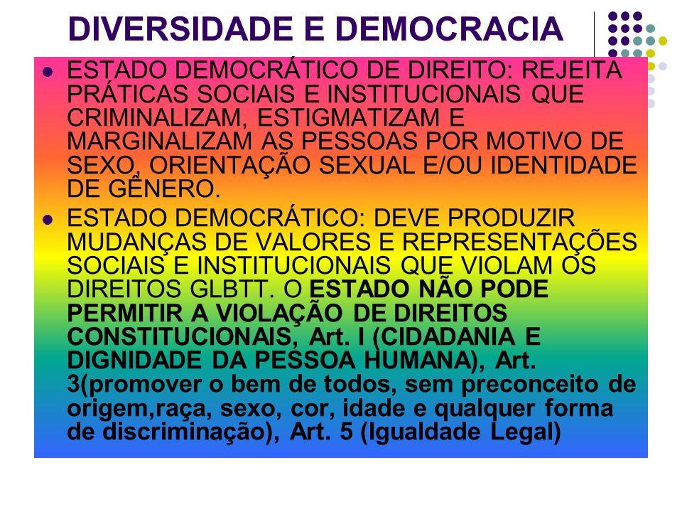 DIVERSIDADE E DEMOCRACIA ESTADO DEMOCRÁTICO DE DIREITO: REJEITA PRÁTICAS SOCIAIS E INSTITUCIONAIS QUE CRIMINALIZAM, ESTIGMATIZAM E MARGINALIZAM AS PES