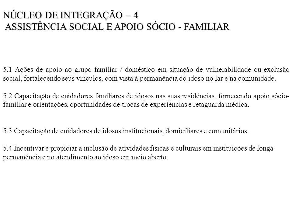 NÚCLEO DE INTEGRAÇÃO – 4 ASSISTÊNCIA SOCIAL E APOIO SÓCIO - FAMILIAR ASSISTÊNCIA SOCIAL E APOIO SÓCIO - FAMILIAR 5.1 Ações de apoio ao grupo familiar