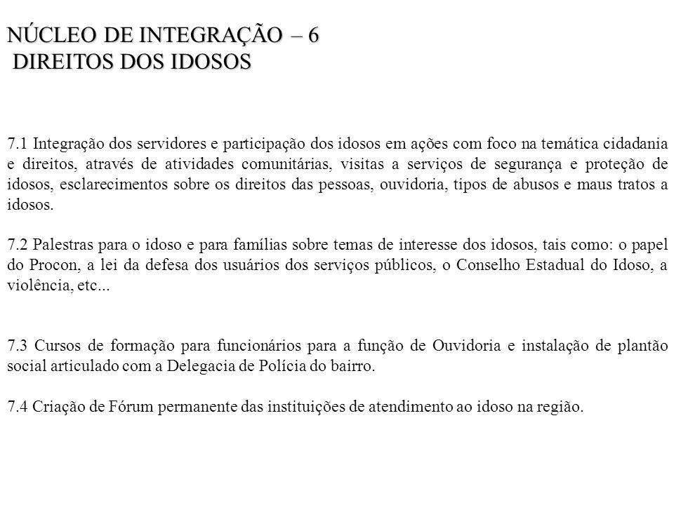 NÚCLEO DE INTEGRAÇÃO – 6 DIREITOS DOS IDOSOS DIREITOS DOS IDOSOS 7.1 Integração dos servidores e participação dos idosos em ações com foco na temática