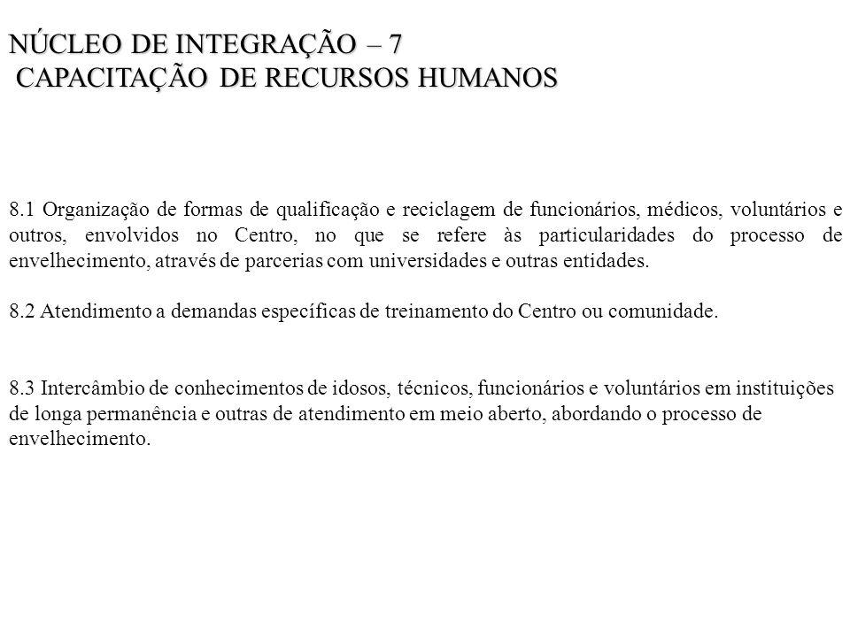 NÚCLEO DE INTEGRAÇÃO – 7 CAPACITAÇÃO DE RECURSOS HUMANOS CAPACITAÇÃO DE RECURSOS HUMANOS 8.1 Organização de formas de qualificação e reciclagem de fun
