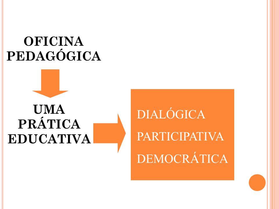 OFICINA PEDAGÓGICA UMA PRÁTICA EDUCATIVA DIALÓGICA PARTICIPATIVA DEMOCRÁTICA