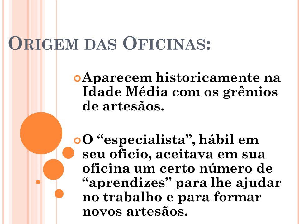 O RIGEM DAS O FICINAS : Aparecem historicamente na Idade Média com os grêmios de artesãos. O especialista, hábil em seu oficio, aceitava em sua oficin