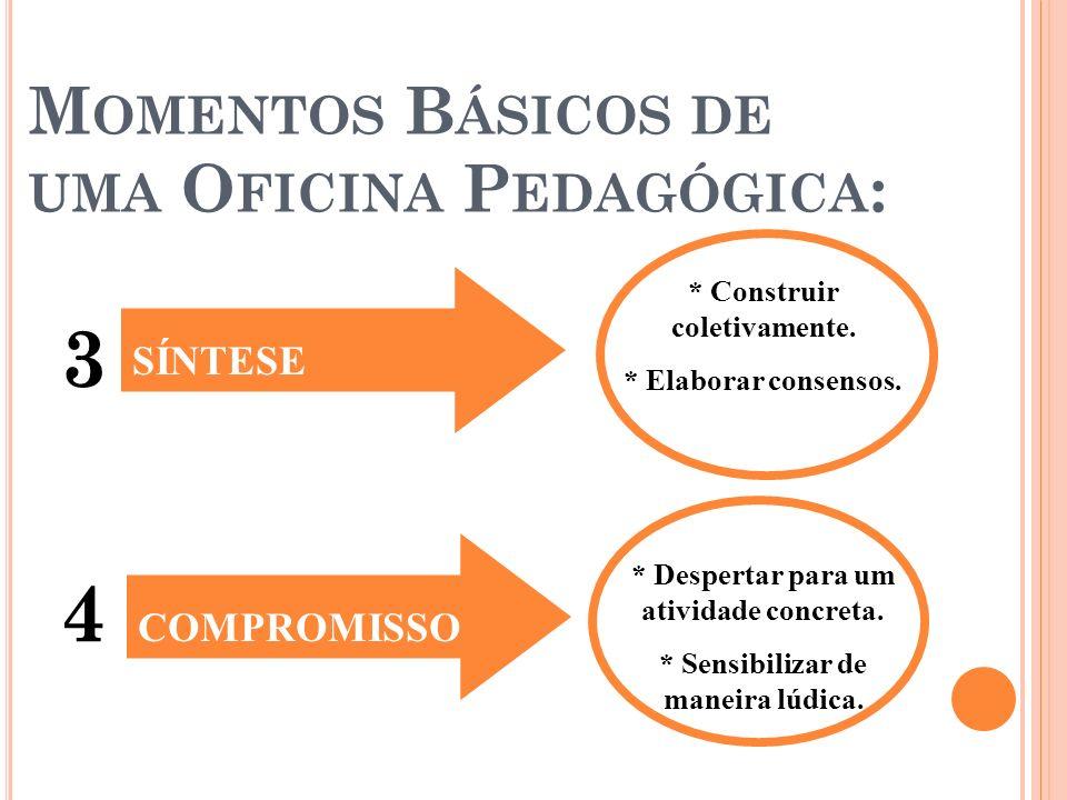 * Construir coletivamente. * Elaborar consensos. SÍNTESE 3 COMPROMISSO 4 * Despertar para um atividade concreta. * Sensibilizar de maneira lúdica. M O
