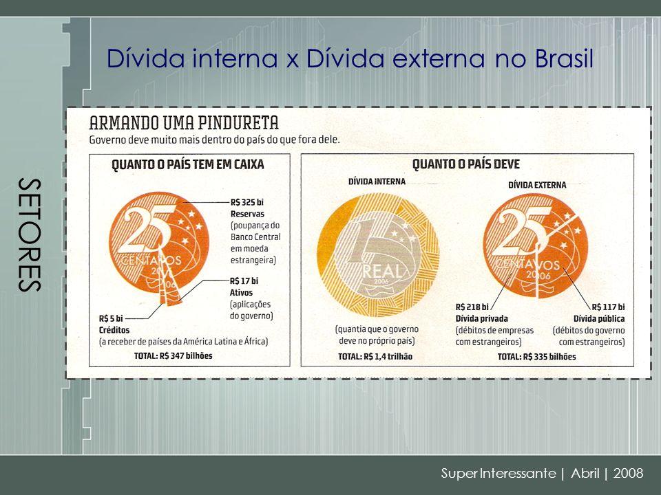 SETORES Super Interessante | Abril | 2008 Dívida interna x Dívida externa no Brasil