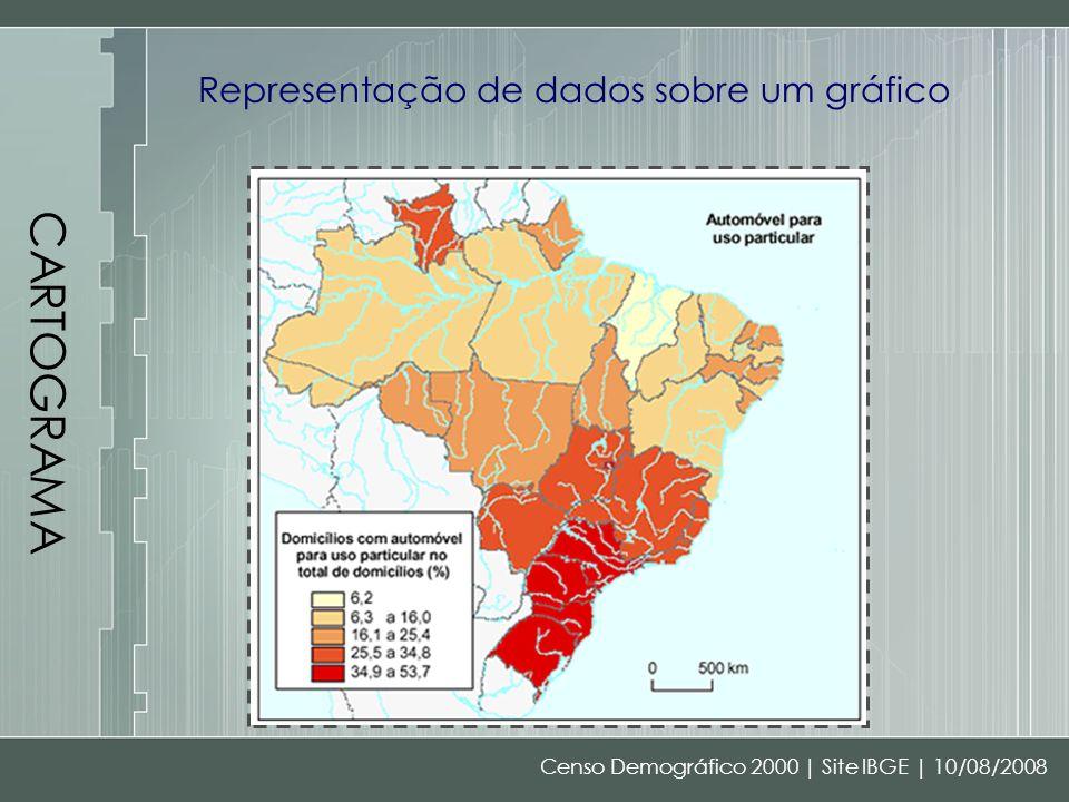 CARTOGRAMA Representação de dados sobre um gráfico Censo Demográfico 2000 | Site IBGE | 10/08/2008