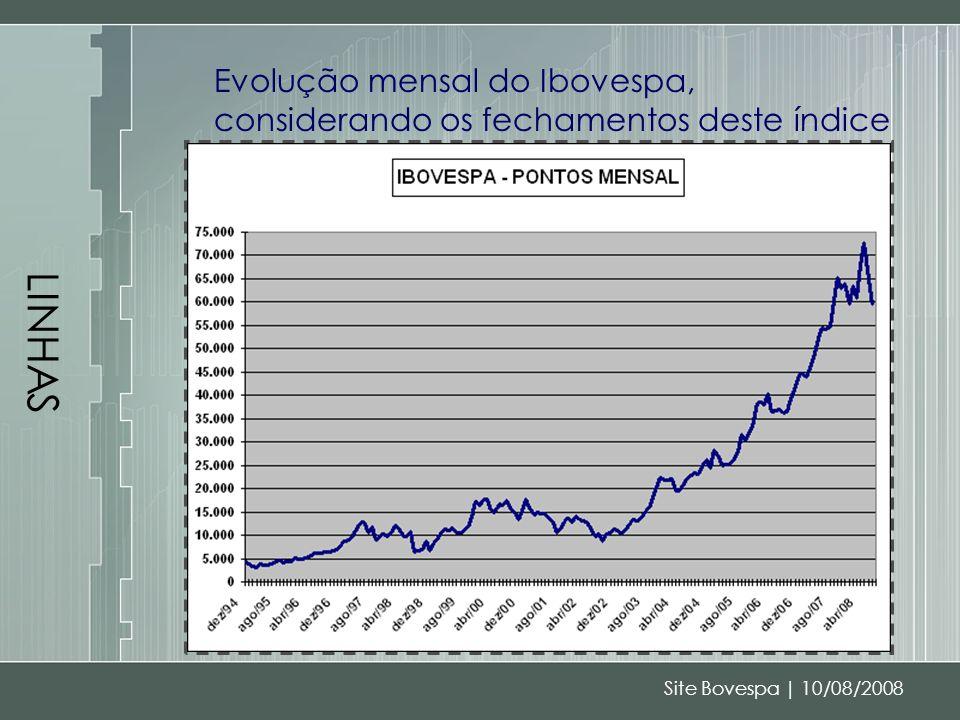LINHAS Evolução mensal do Ibovespa, considerando os fechamentos deste índice Site Bovespa | 10/08/2008