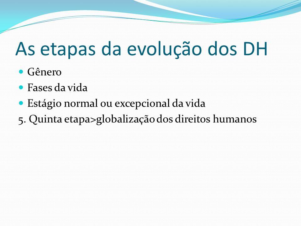 As etapas da evolução dos DH Gênero Fases da vida Estágio normal ou excepcional da vida 5. Quinta etapa>globalização dos direitos humanos