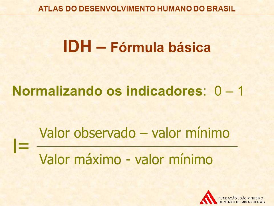 ATLAS DO DESENVOLVIMENTO HUMANO DO BRASIL IDH – Fórmula básica Normalizando os indicadores: 0 – 1 I= Valor máximo - valor mínimo Valor observado – val