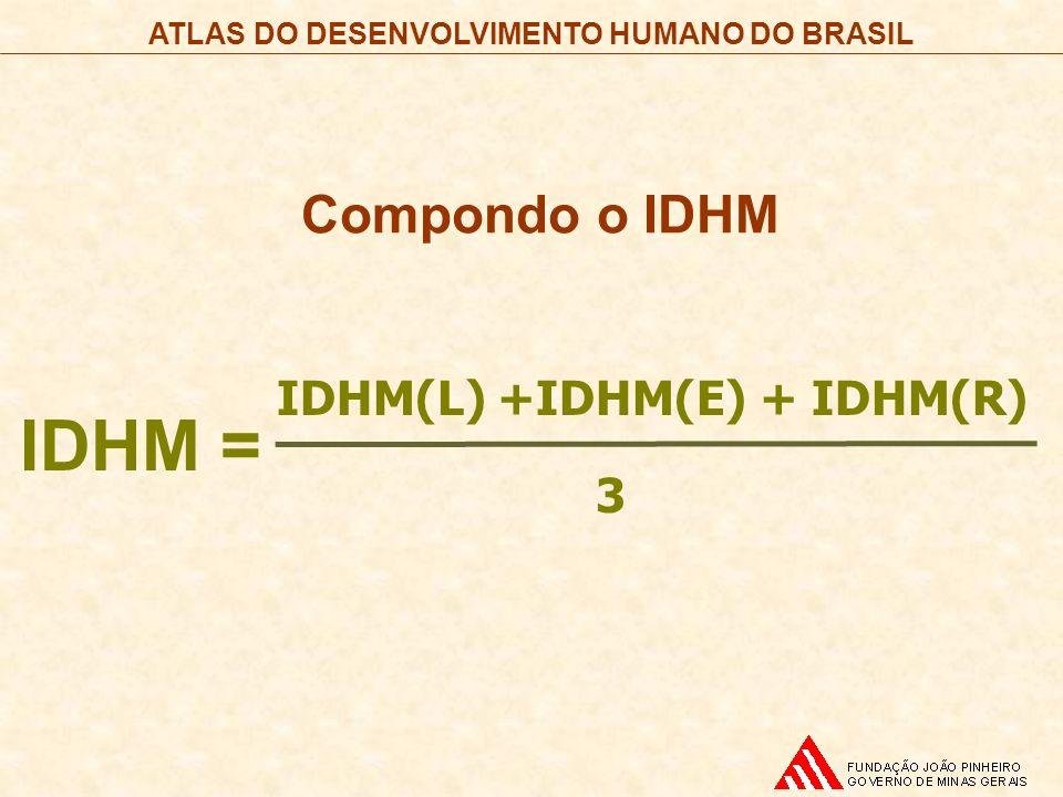 ATLAS DO DESENVOLVIMENTO HUMANO DO BRASIL Compondo o IDHM IDHM = IDHM(L) +IDHM(E) + IDHM(R) 3