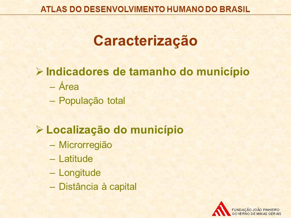 ATLAS DO DESENVOLVIMENTO HUMANO DO BRASIL Caracterização Indicadores de tamanho do município –Área –População total Localização do município –Microrre