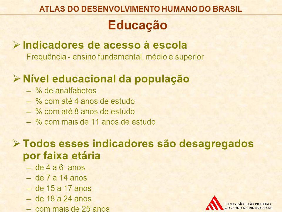 ATLAS DO DESENVOLVIMENTO HUMANO DO BRASIL Educação Indicadores de acesso à escola Frequência - ensino fundamental, médio e superior Nível educacional