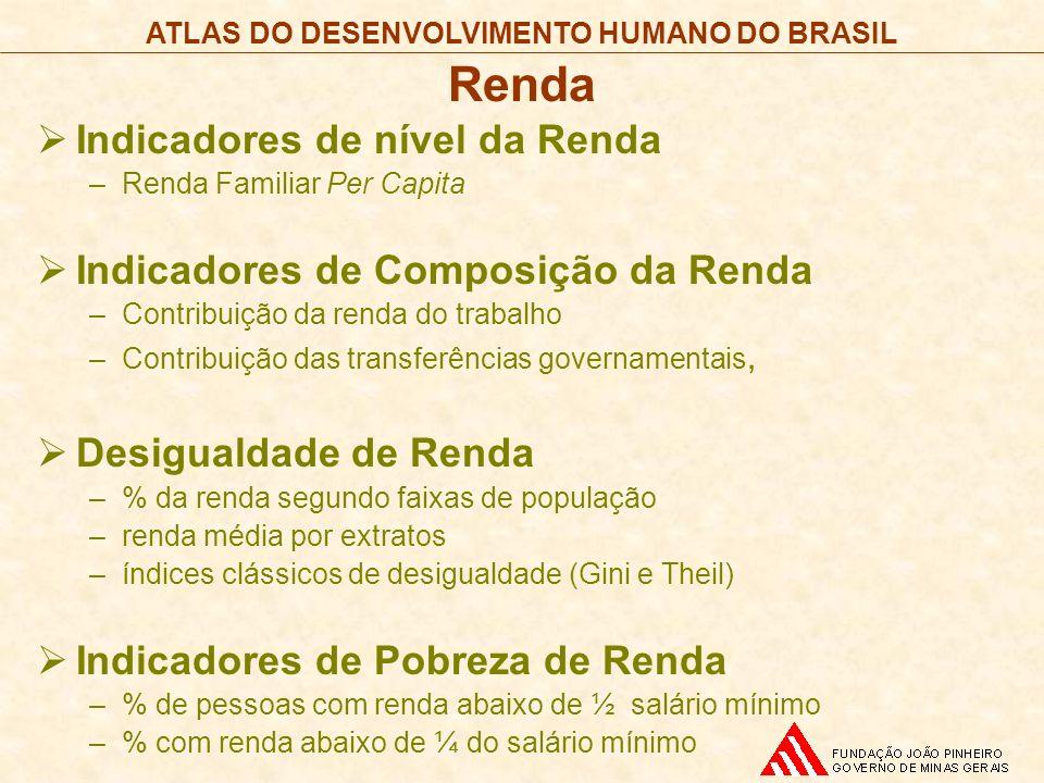 ATLAS DO DESENVOLVIMENTO HUMANO DO BRASIL Renda Indicadores de nível da Renda –Renda Familiar Per Capita Indicadores de Composição da Renda –Contribui