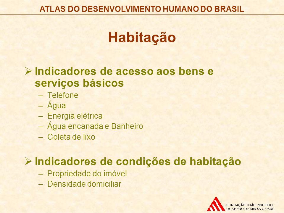 ATLAS DO DESENVOLVIMENTO HUMANO DO BRASIL Habitação Indicadores de acesso aos bens e serviços básicos –Telefone –Água –Energia elétrica –Água encanada