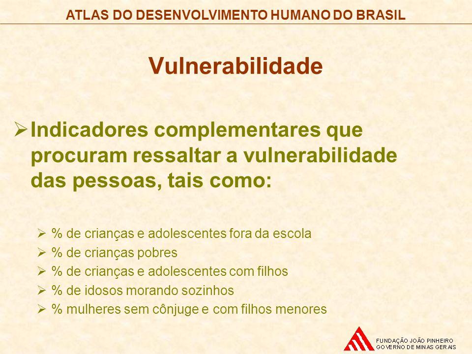 ATLAS DO DESENVOLVIMENTO HUMANO DO BRASIL Vulnerabilidade Indicadores complementares que procuram ressaltar a vulnerabilidade das pessoas, tais como: