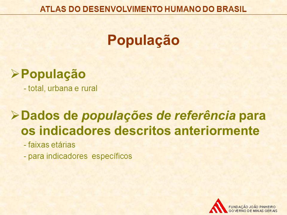 ATLAS DO DESENVOLVIMENTO HUMANO DO BRASIL População - total, urbana e rural Dados de populações de referência para os indicadores descritos anteriorme